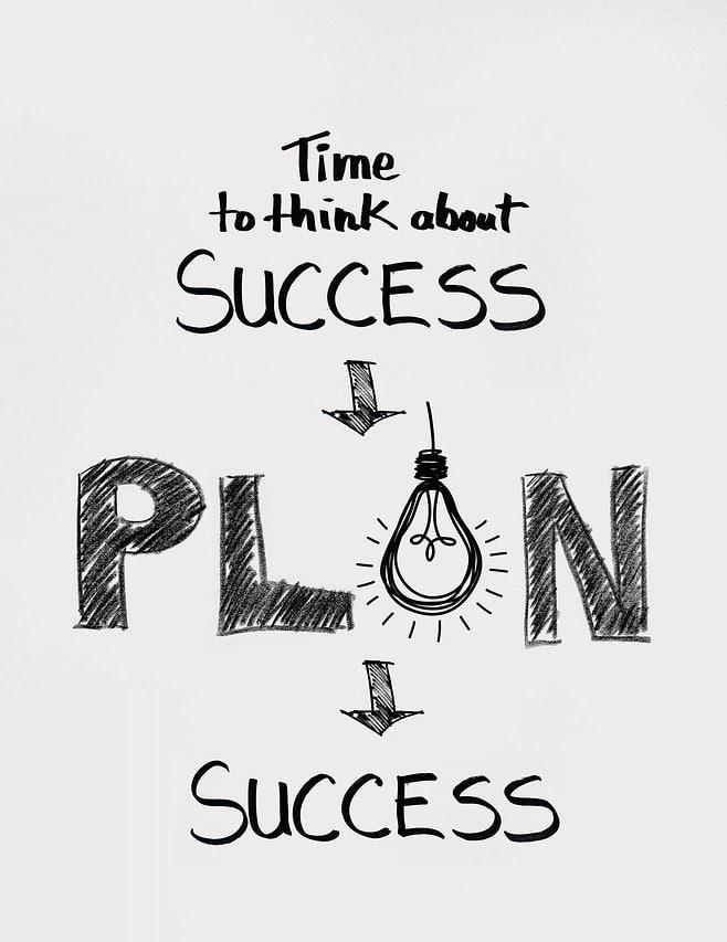 plan your marketing